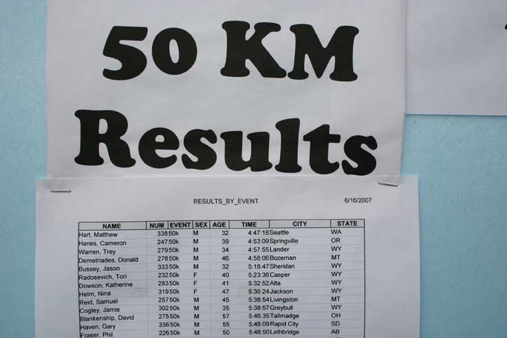 32-mile-overall-results-big-horn-ultra.jpg